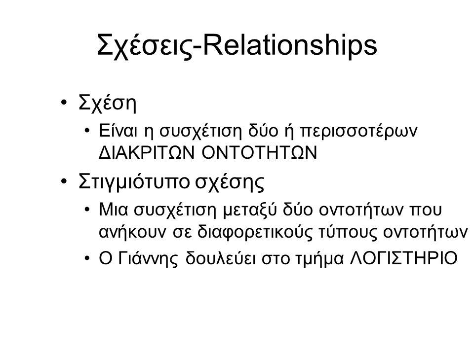 Σχέσεις-Relationships •Σχέση •Είναι η συσχέτιση δύο ή περισσοτέρων ΔΙΑΚΡΙΤΩΝ ΟΝΤΟΤΗΤΩΝ •Στιγμιότυπο σχέσης •Μια συσχέτιση μεταξύ δύο οντοτήτων που ανή