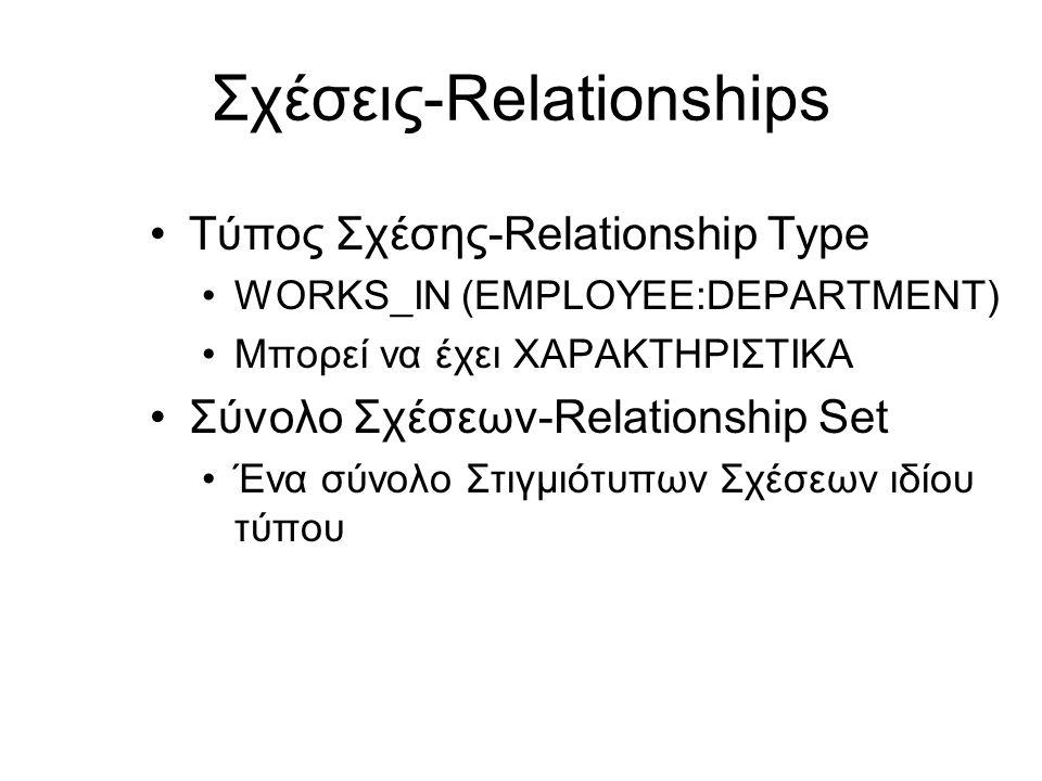Σχέσεις-Relationships •Τύπος Σχέσης-Relationship Type •WORKS_IN (EMPLOYEE:DEPARTMENT) •Μπορεί να έχει ΧΑΡΑΚΤΗΡΙΣΤΙΚΑ •Σύνολο Σχέσεων-Relationship Set