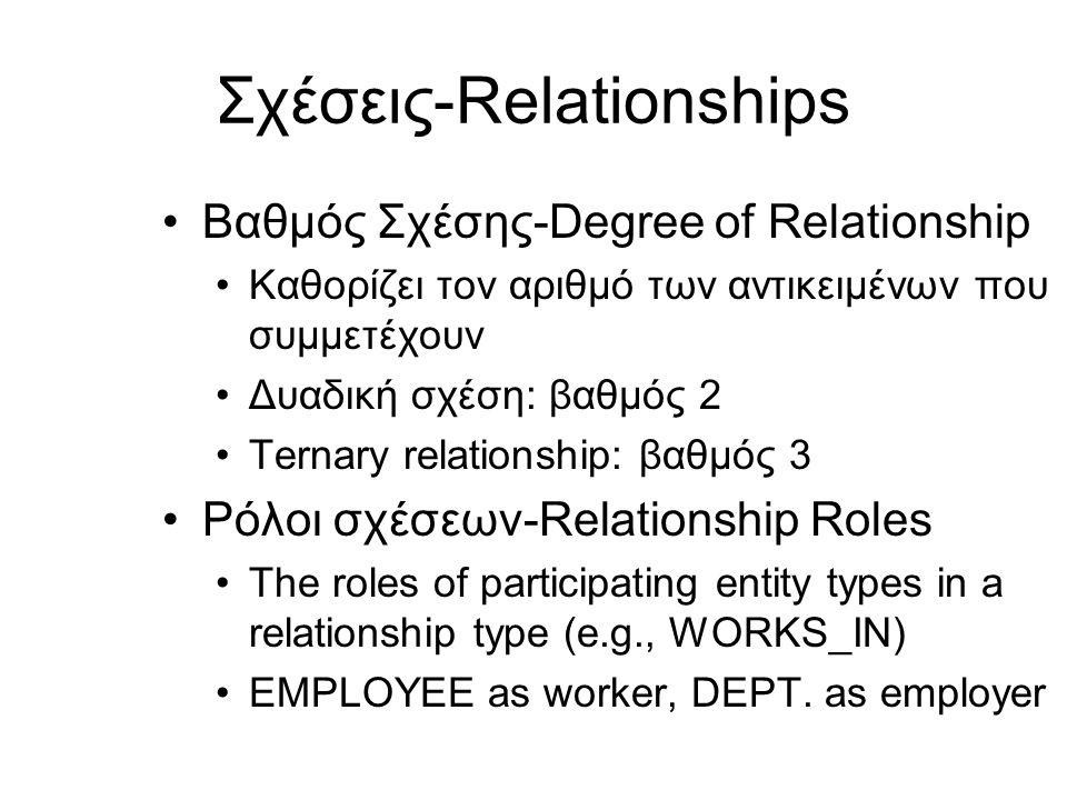 Σχέσεις-Relationships •Βαθμός Σχέσης-Degree of Relationship •Καθορίζει τον αριθμό των αντικειμένων που συμμετέχουν •Δυαδική σχέση: βαθμός 2 •Ternary r