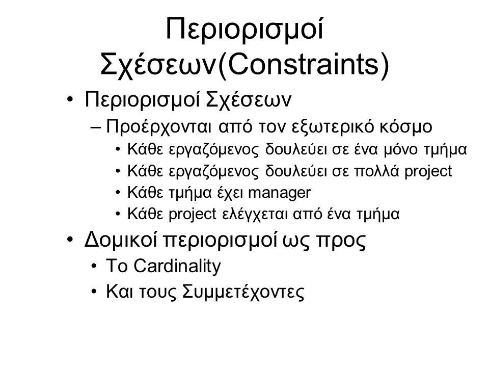 Περιορισμοί Σχέσεων(Constraints) •Περιορισμοί Σχέσεων –Προέρχονται από τον εξωτερικό κόσμο •Κάθε εργαζόμενος δουλεύει σε ένα μόνο τμήμα •Κάθε εργαζόμε