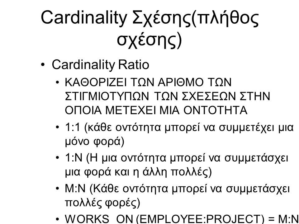 Cardinality Σχέσης(πλήθος σχέσης) •Cardinality Ratio •ΚΑΘΟΡΙΖΕΙ ΤΩΝ ΑΡΙΘΜΟ ΤΩΝ ΣΤΙΓΜΙΟΤΥΠΩΝ ΤΩΝ ΣΧΕΣΕΩΝ ΣΤΗΝ ΟΠΟΙΑ ΜΕΤΕΧΕΙ ΜΙΑ ΟΝΤΟΤΗΤΑ •1:1 (κάθε οντ