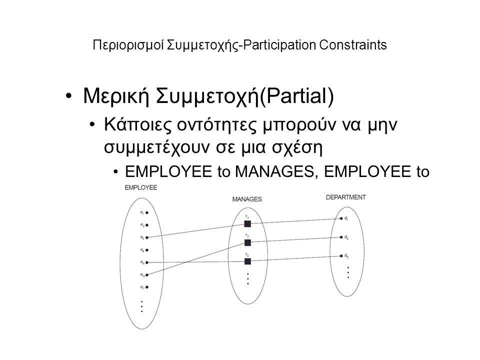 Περιορισμοί Συμμετοχής-Participation Constraints •Μερική Συμμετοχή(Partial) •Κάποιες οντότητες μπορούν να μην συμμετέχουν σε μια σχέση •EMPLOYEE to MA