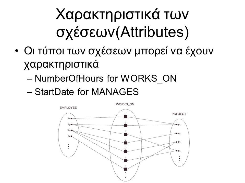 Χαρακτηριστικά των σχέσεων(Attributes) •Οι τύποι των σχέσεων μπορεί να έχουν χαρακτηριστικά –NumberOfHours for WORKS_ON –StartDate for MANAGES