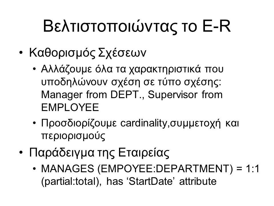Βελτιστοποιώντας το E-R •Καθορισμός Σχέσεων •Αλλάζουμε όλα τα χαρακτηριστικά που υποδηλώνουν σχέση σε τύπο σχέσης: Manager from DEPT., Supervisor from
