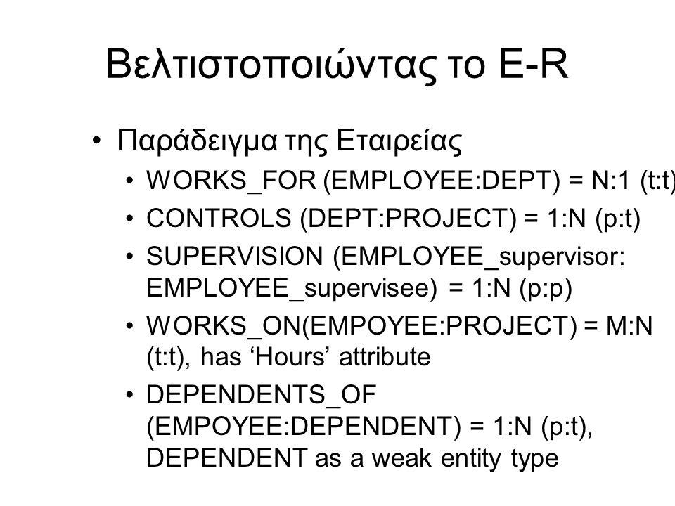 Βελτιστοποιώντας το E-R •Παράδειγμα της Εταιρείας •WORKS_FOR (EMPLOYEE:DEPT) = N:1 (t:t) •CONTROLS (DEPT:PROJECT) = 1:N (p:t) •SUPERVISION (EMPLOYEE_s