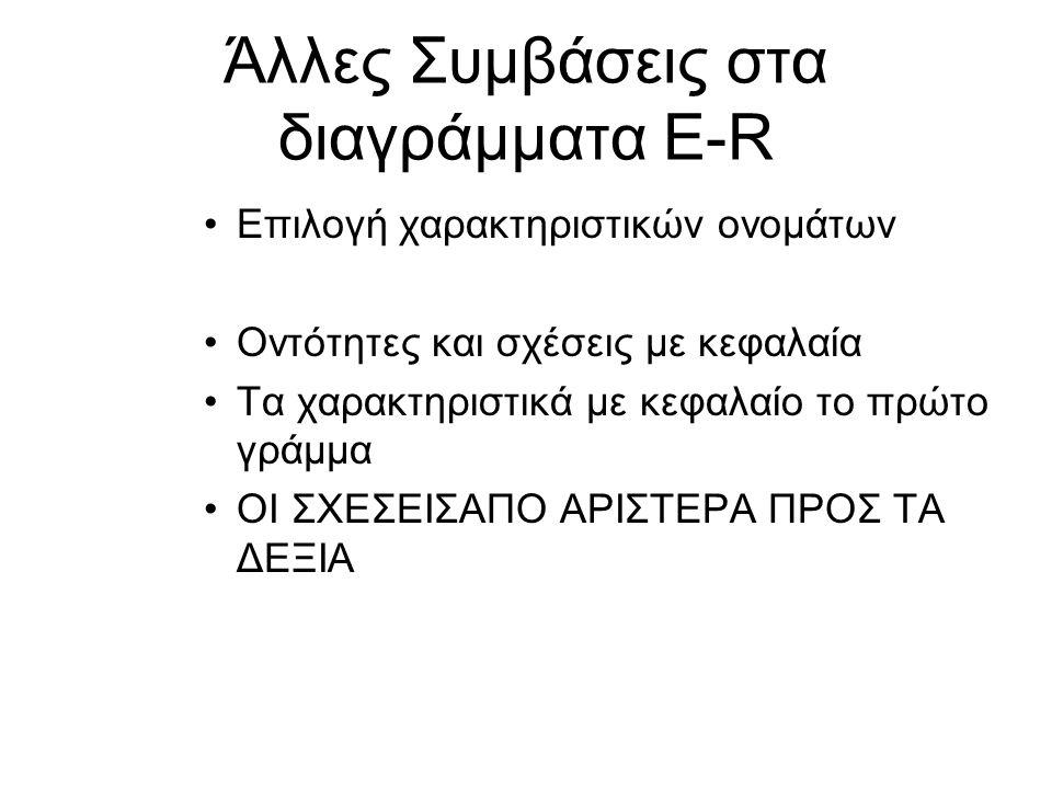 Άλλες Συμβάσεις στα διαγράμματα E-R •Επιλογή χαρακτηριστικών ονομάτων •Οντότητες και σχέσεις με κεφαλαία •Τα χαρακτηριστικά με κεφαλαίο το πρώτο γράμμ