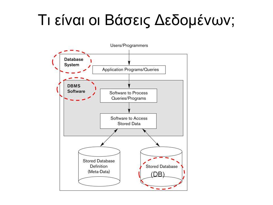 Τι είναι οι Βάσεις Δεδομένων; (DB)
