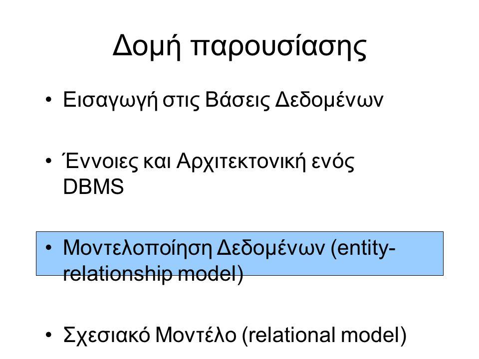 Δομή παρουσίασης •Εισαγωγή στις Βάσεις Δεδομένων •Έννοιες και Αρχιτεκτονική ενός DBMS •Μοντελοποίηση Δεδομένων (entity- relationship model) •Σχεσιακό