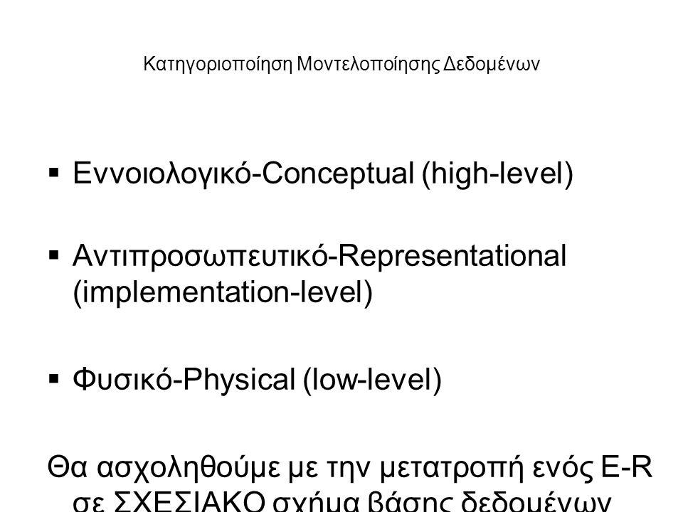 Κατηγοριοποίηση Μοντελοποίησης Δεδομένων  Εννοιολογικό-Conceptual (high-level)  Αντιπροσωπευτικό-Representational (implementation-level)  Φυσικό-Ph