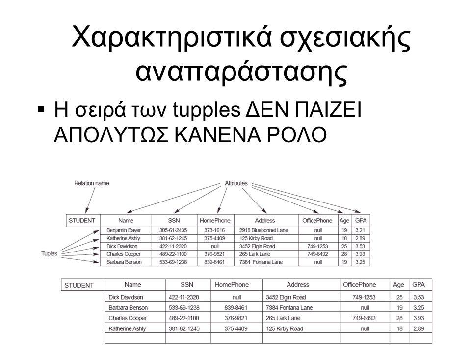 Χαρακτηριστικά σχεσιακής αναπαράστασης  Η σειρά των tupples ΔΕΝ ΠΑΙΖΕΙ ΑΠΟΛΥΤΩΣ ΚΑΝΕΝΑ ΡΟΛΟ