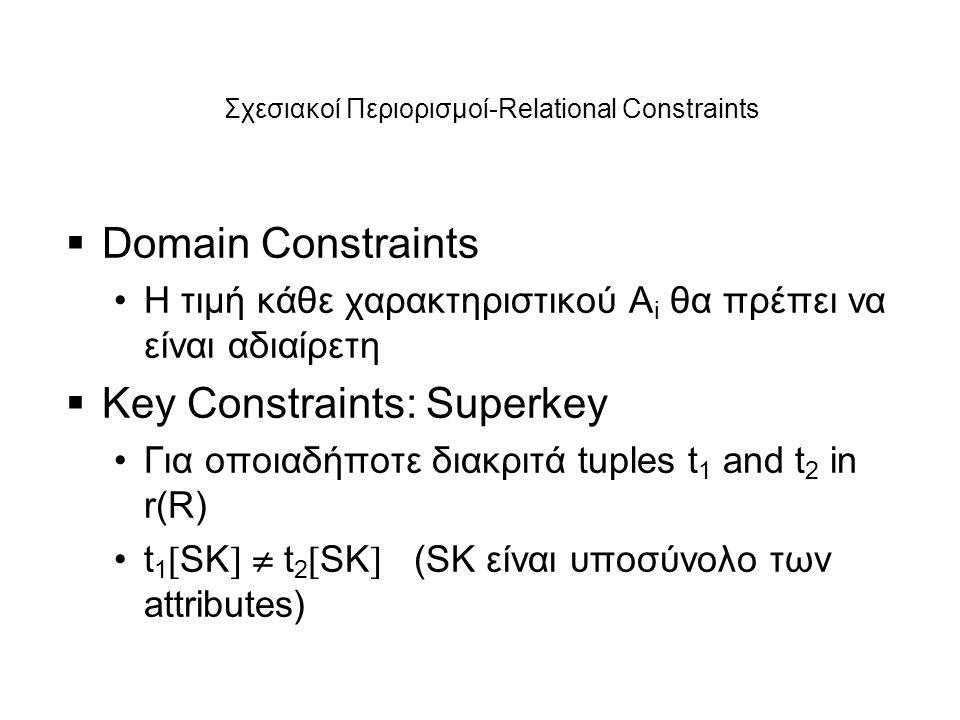 Σχεσιακοί Περιορισμοί-Relational Constraints  Domain Constraints •Η τιμή κάθε χαρακτηριστικού A i θα πρέπει να είναι αδιαίρετη  Key Constraints: Sup