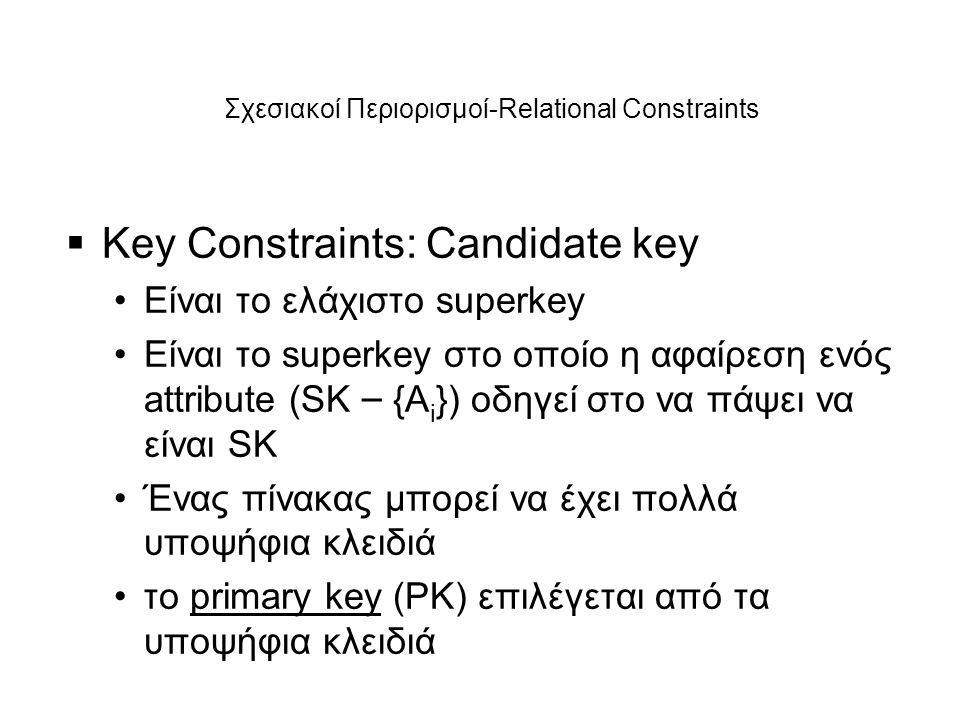 Σχεσιακοί Περιορισμοί-Relational Constraints  Key Constraints: Candidate key •Είναι το ελάχιστο superkey •Είναι το superkey στο οποίο η αφαίρεση ενός