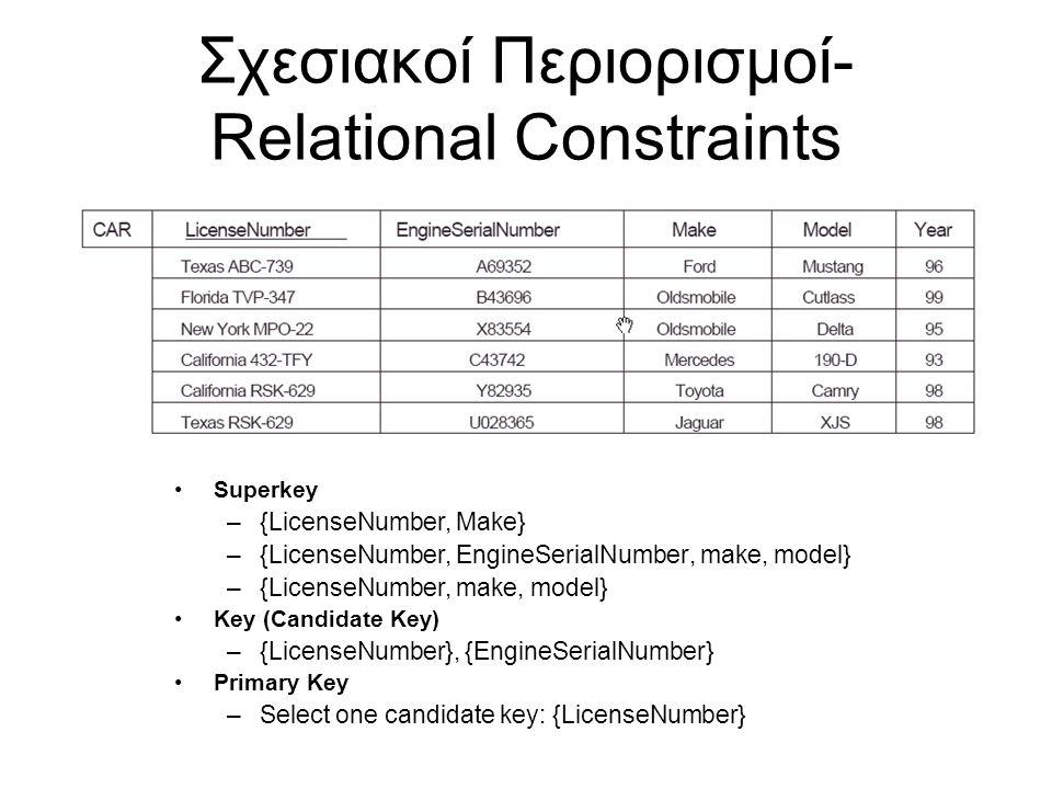 Σχεσιακοί Περιορισμοί- Relational Constraints •Superkey –{LicenseNumber, Make} –{LicenseNumber, EngineSerialNumber, make, model} –{LicenseNumber, make