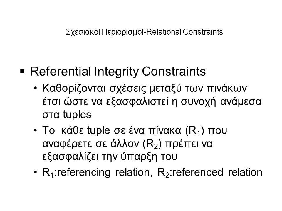 Σχεσιακοί Περιορισμοί-Relational Constraints  Referential Integrity Constraints •Καθορίζονται σχέσεις μεταξύ των πινάκων έτσι ώστε να εξασφαλιστεί η
