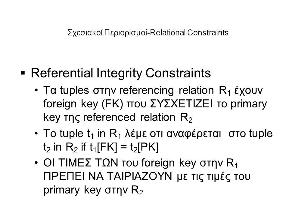 Σχεσιακοί Περιορισμοί-Relational Constraints  Referential Integrity Constraints •Τα tuples στην referencing relation R 1 έχουν foreign key (FK) που Σ