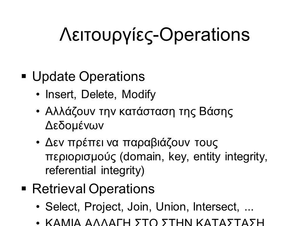 Λειτουργίες-Operations  Update Operations •Insert, Delete, Modify •Αλλάζουν την κατάσταση της Βάσης Δεδομένων •Δεν πρέπει να παραβιάζουν τους περιορι