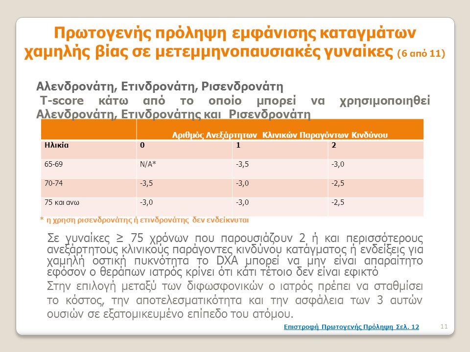 Αριθμός Ανεξάρτητων Κλινικών Παραγόντων Κινδύνου Ηλικία012 65-69Ν/Α*-3,5-3,0 70-74-3,5-3,0-2,5 75 και ανω-3,0 -2,5 Αλενδρονάτη, Ετινδρονάτη, Ρισενδρον