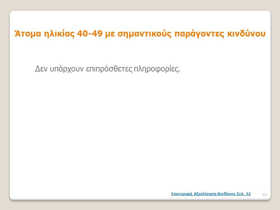 Άτομα ηλικίας 40-49 με σημαντικούς παράγοντες κινδύνου Δεν υπάρχουν επιπρόσθετες πληροφορίες. 33 Επιστροφή Αξιολόγηση Κινδύνου Σελ. 32