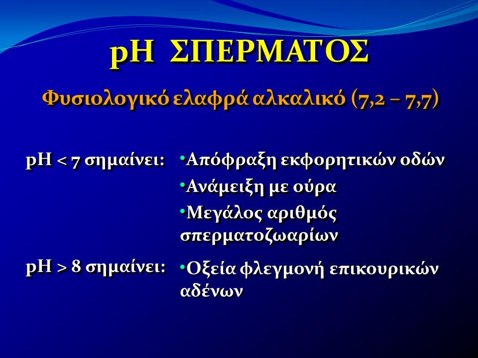 • Οξεία φλεγμονή επικουρικών αδένων pH ΣΠΕΡΜΑΤΟΣ Φυσιολογικό ελαφρά αλκαλικό (7,2 – 7,7) pH < 7 σημαίνει: pH > 8 σημαίνει: pH < 7 σημαίνει: pH > 8 σημ