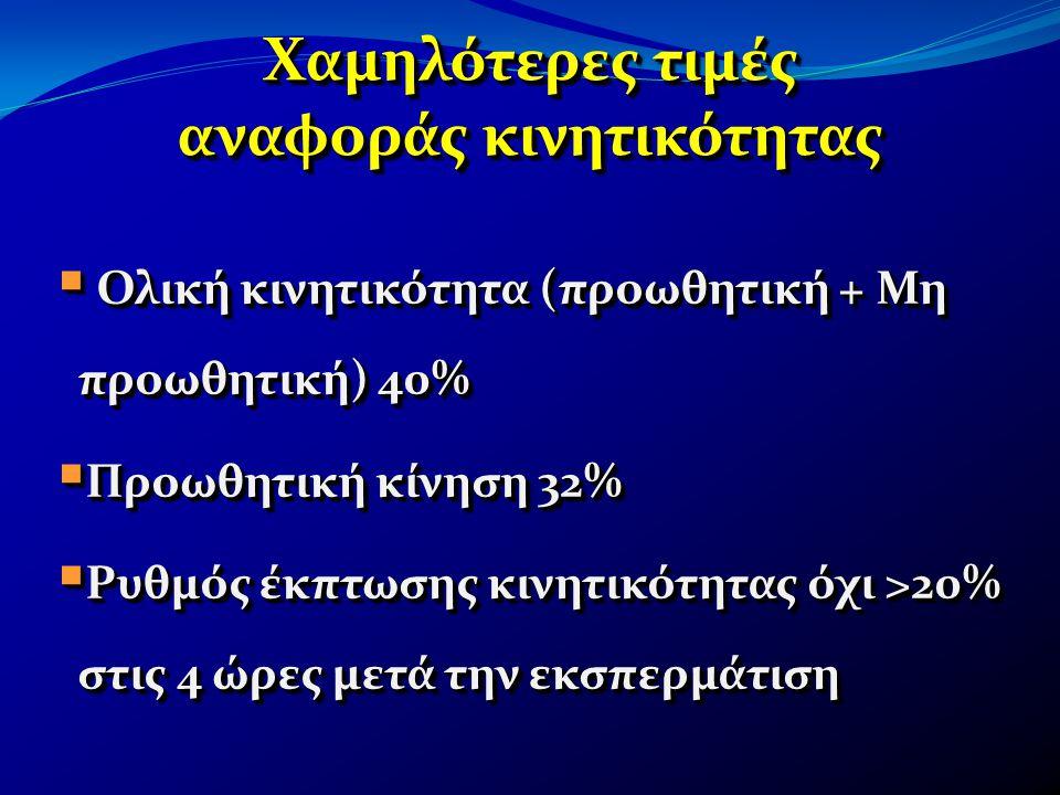 Χαμηλότερες τιμές αναφοράς κινητικότητας Χαμηλότερες τιμές αναφοράς κινητικότητας  Ολική κινητικότητα (προωθητική + Μη προωθητική) 40%  Προωθητική κ