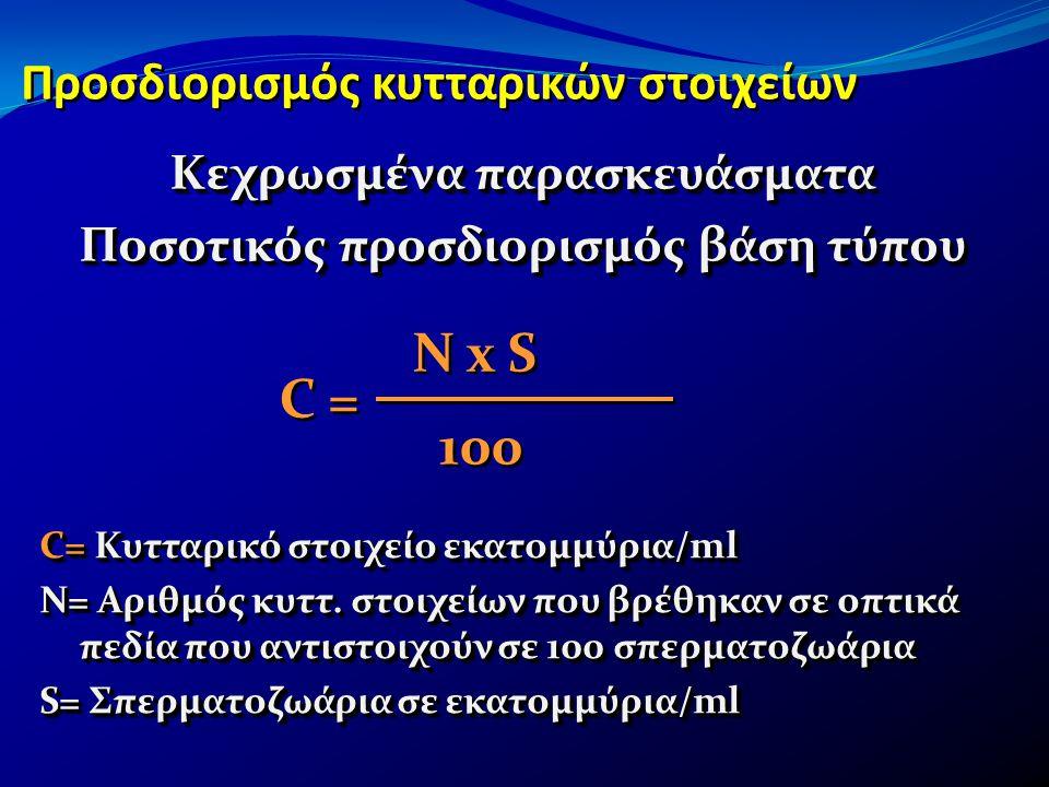 Προσδιορισμός κυτταρικών στοιχείων N x S C = 100 N x S C = 100 C= Κυτταρικό στοιχείο εκατομμύρια/ml N= Αριθμός κυττ. στοιχείων που βρέθηκαν σε οπτικά