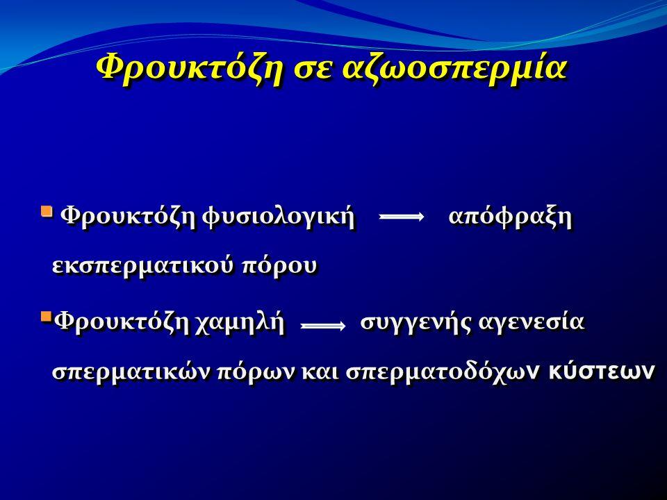 Φρουκτόζη σε αζωοσπερμία  Φρουκτόζη φυσιολογική απόφραξη εκσπερματικού πόρου  Φρουκτόζη χαμηλή συγγενής αγενεσία σπερματικών πόρων και σπερματοδόχω