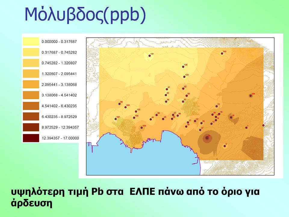 Μόλυβδος(ppb) υψηλότερη τιμή Pb στα ΕΛΠΕ πάνω από το όριο για άρδευση