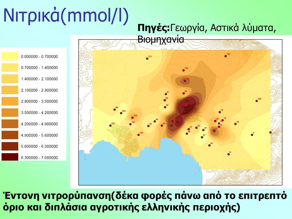 Νιτρικά(mmol/l) Έντονη νιτρορύπανση(δέκα φορές πάνω από το επιτρεπτό όριο και διπλάσια αγροτικής ελληνικής περιοχής) Πηγές:Γεωργία, Αστικά λύματα, Βιο