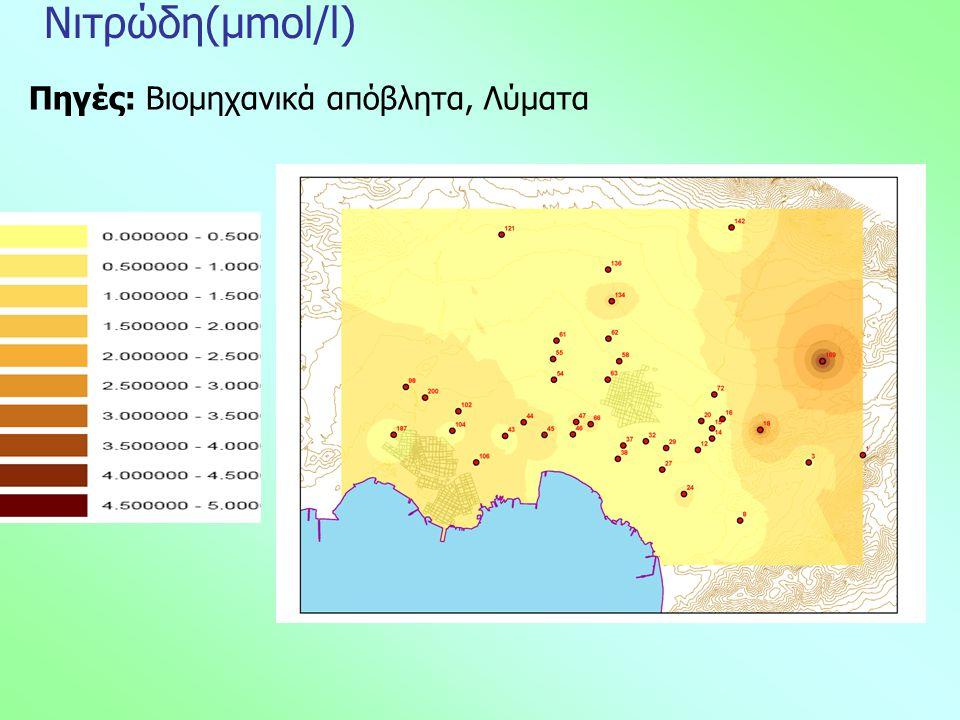 «ουσία προτεραιότητας στον τομέα της πολιτικής υδάτων» «επικίνδυνης ουσίας προτεραιότητας» ΠαράμετροςΜέγιστο επιτρεπτό επίπεδο Νιτρικά50mg/l Νιτρώδη0,50 mg/l Αμμωνιακά0,50 mg/l χλωριούχα250mg/l Hg1μg/l