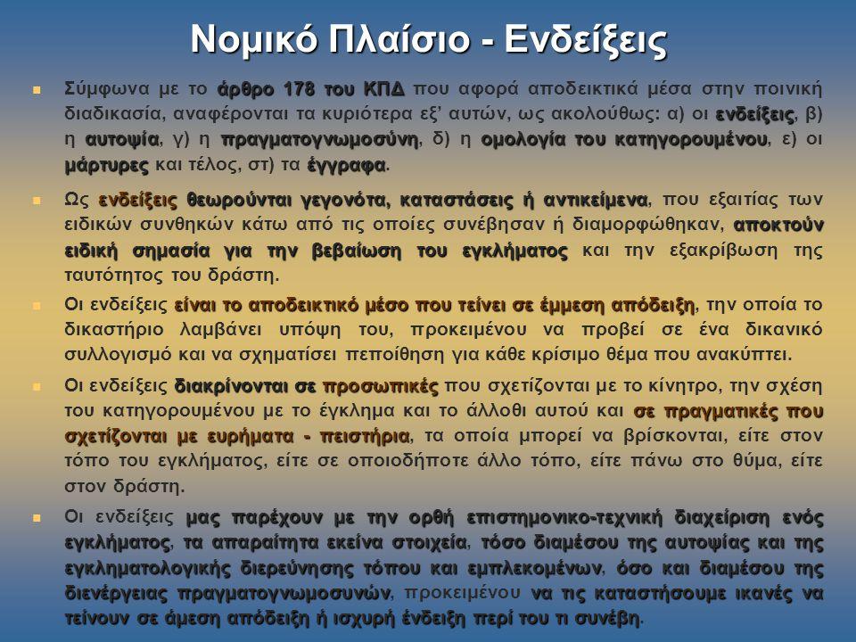  άρθρο 178 του ΚΠΔ ενδείξεις αυτοψίαπραγματογνωμοσύνηομολογία του κατηγορουμένου μάρτυρεςέγγραφα  Σύμφωνα με το άρθρο 178 του ΚΠΔ που αφορά αποδεικτικά μέσα στην ποινική διαδικασία, αναφέρονται τα κυριότερα εξ' αυτών, ως ακολούθως: α) οι ενδείξεις, β) η αυτοψία, γ) η πραγματογνωμοσύνη, δ) η ομολογία του κατηγορουμένου, ε) οι μάρτυρες και τέλος, στ) τα έγγραφα.
