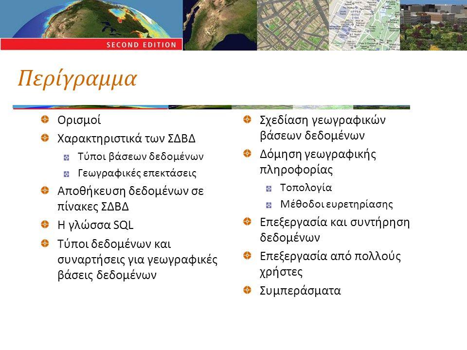 Ορισμοί Βάση Δεδομένων – μια ολοκληρωμένη συλλογή δεδομένων συγκεκριμένης θεματολογίας Γεωγραφική (= χωρική) βάση δεδομένων – ΒΔ που περιλαμβάνει γεωγραφικά δεδομένα συγκεκριμένης θεματολογίας για μια συγκεκριμένη περιοχή Σύστημα Διαχείρισης Βάσεων Δεδομένων (ΣΔΒΔ) – λογισμικό για τη δημιουργία, συντήρηση και πρόσβαση σε βάσεις δεδομένων