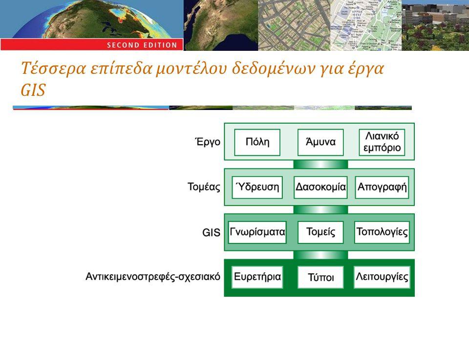 Τέσσερα επίπεδα μοντέλου δεδομένων για έργα GIS