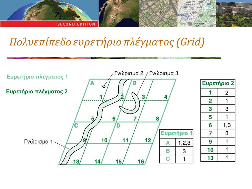 Πολυεπίπεδο ευρετήριο πλέγματος (Grid)