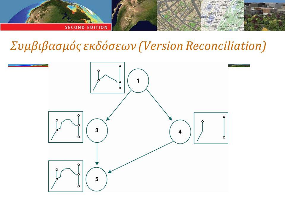 Συμβιβασμός εκδόσεων (Version Reconciliation)