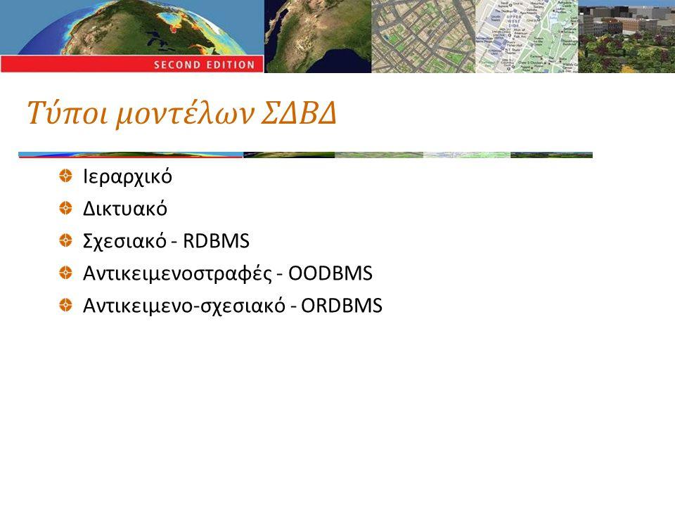 Τύποι μοντέλων ΣΔΒΔ Ιεραρχικό Δικτυακό Σχεσιακό - RDBMS Αντικειμενοστραφές - OODBMS Αντικειμενο-σχεσιακό - ORDBMS