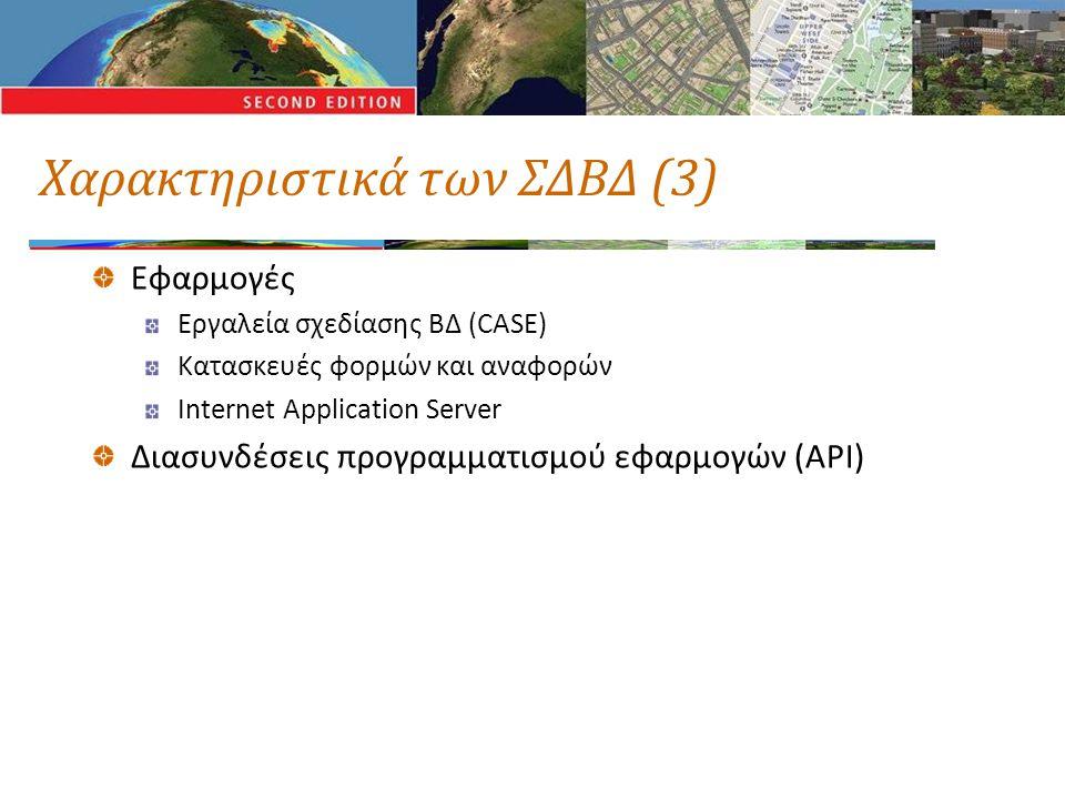 Παραδείγματα χωρικών αναλύσεων