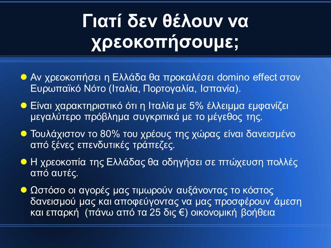 Γιατί δεν θέλουν να χρεοκοπήσουμε;  Αν χρεοκοπήσει η Ελλάδα θα προκαλέσει domino effect στον Ευρωπαϊκό Νότο (Ιταλία, Πορτογαλία, Ισπανία).
