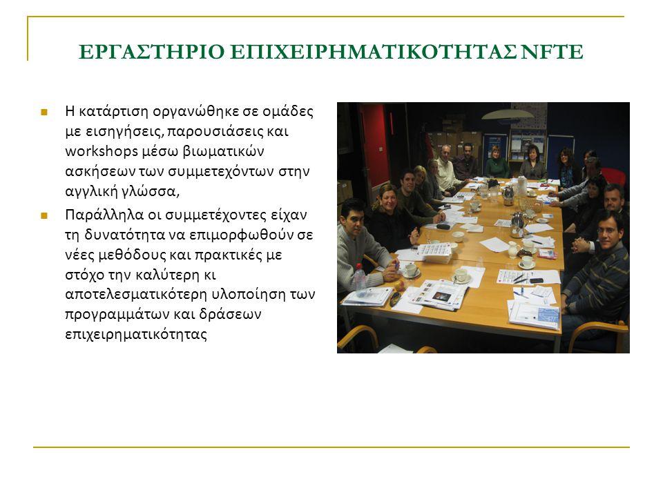 ΕΡΓΑΣΤΗΡΙΟ EΠΙΧΕΙΡΗΜΑΤΙΚΟΤΗΤΑΣ NFTE  Η κατάρτιση οργανώθηκε σε ομάδες με εισηγήσεις, παρουσιάσεις και workshops μέσω βιωματικών ασκήσεων των συμμετεχ