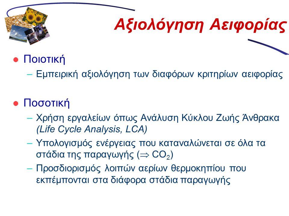 Αξιολόγηση Αειφορίας  Ποιοτική –Εμπειρική αξιολόγηση των διαφόρων κριτηρίων αειφορίας  Ποσοτική –Χρήση εργαλείων όπως Ανάλυση Κύκλου Ζωής Άνθρακα (L