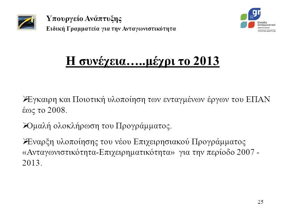 25 Η συνέχεια…..μέχρι το 2013 Υπουργείο Ανάπτυξης Ειδική Γραμματεία για την Ανταγωνιστικότητα  Έγκαιρη και Ποιοτική υλοποίηση των ενταγμένων έργων το