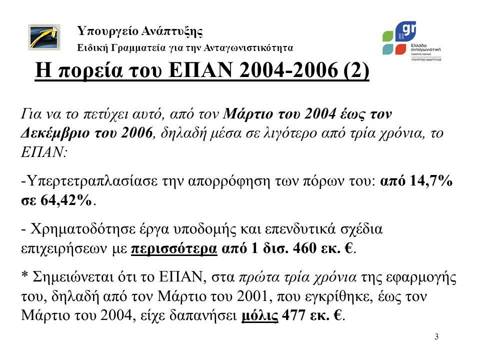 3 Η πορεία του ΕΠΑΝ 2004-2006 (2) Υπουργείο Ανάπτυξης Ειδική Γραμματεία για την Ανταγωνιστικότητα Για να το πετύχει αυτό, από τον Μάρτιο του 2004 έως