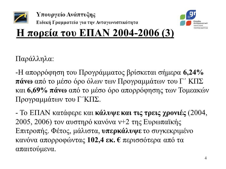 5 Υπουργείο Ανάπτυξης Ειδική Γραμματεία για την Ανταγωνιστικότητα Αποτέλεσμα της εξαιρετικής πορείας του ΕΠΑΝ είναι ότι το Πρόγραμμα, από την ομάδα των Προγραμμάτων υψηλής επικινδυνότητας στην οποία κατατασσόταν το 2004, βρίσκεται σήμερα στην πρωτοπορία του Γ΄ ΚΠΣ.