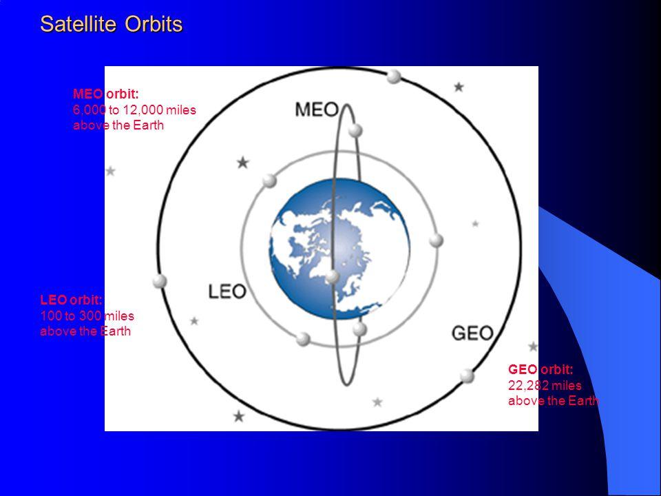 Satellite Orbits LEO orbit: 100 to 300 miles above the Earth MEO orbit: 6,000 to 12,000 miles above the Earth GEO orbit: 22,282 miles above the Earth