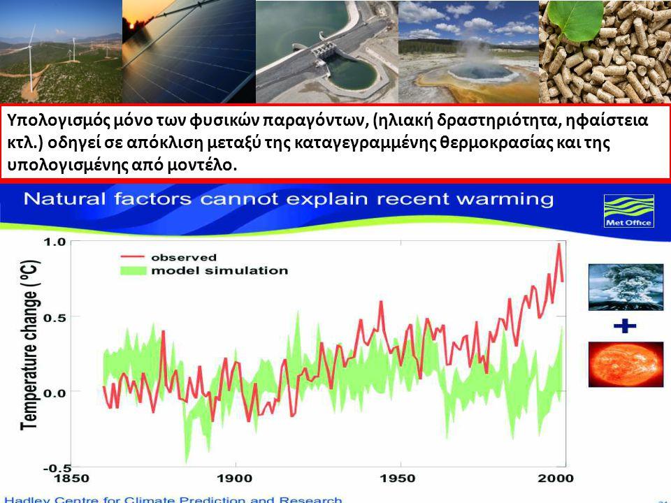 Υπολογισμός μόνο των φυσικών παραγόντων, (ηλιακή δραστηριότητα, ηφαίστεια κτλ.) οδηγεί σε απόκλιση μεταξύ της καταγεγραμμένης θερμοκρασίας και της υπολογισμένης από μοντέλο.