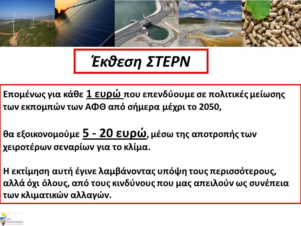 Επομένως για κάθε 1 ευρώ που επενδύουμε σε πολιτικές μείωσης των εκπομπών των ΑΦΘ από σήμερα μέχρι το 2050, θα εξοικονομούμε 5 - 20 ευρώ, μέσω της αποτροπής των χειροτέρων σεναρίων για το κλίμα.