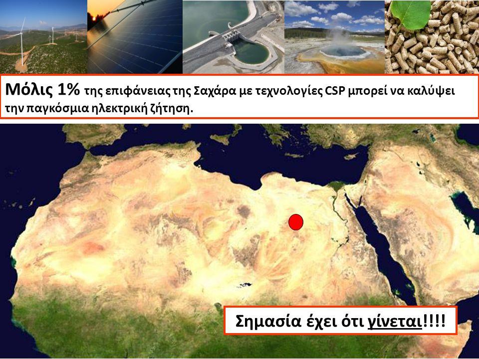 Μόλις 1% της επιφάνειας της Σαχάρα με τεχνολογίες CSP μπορεί να καλύψει την παγκόσμια ηλεκτρική ζήτηση.