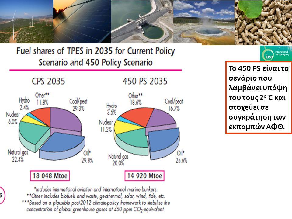Το 450 PS είναι το σενάριο που λαμβάνει υπόψη του τους 2 ο C και στοχεύει σε συγκράτηση των εκπομπών ΑΦΘ.