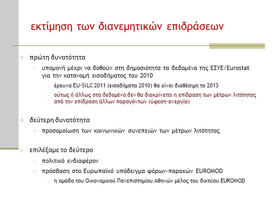 εκτίμηση των διανεμητικών επιδράσεων  πρώτη δυνατότητα  υπομονή μέχρι να δοθούν στη δημοσιότητα τα δεδομένα της ΕΣΥΕ/Eurostat για την κατανομή εισοδ