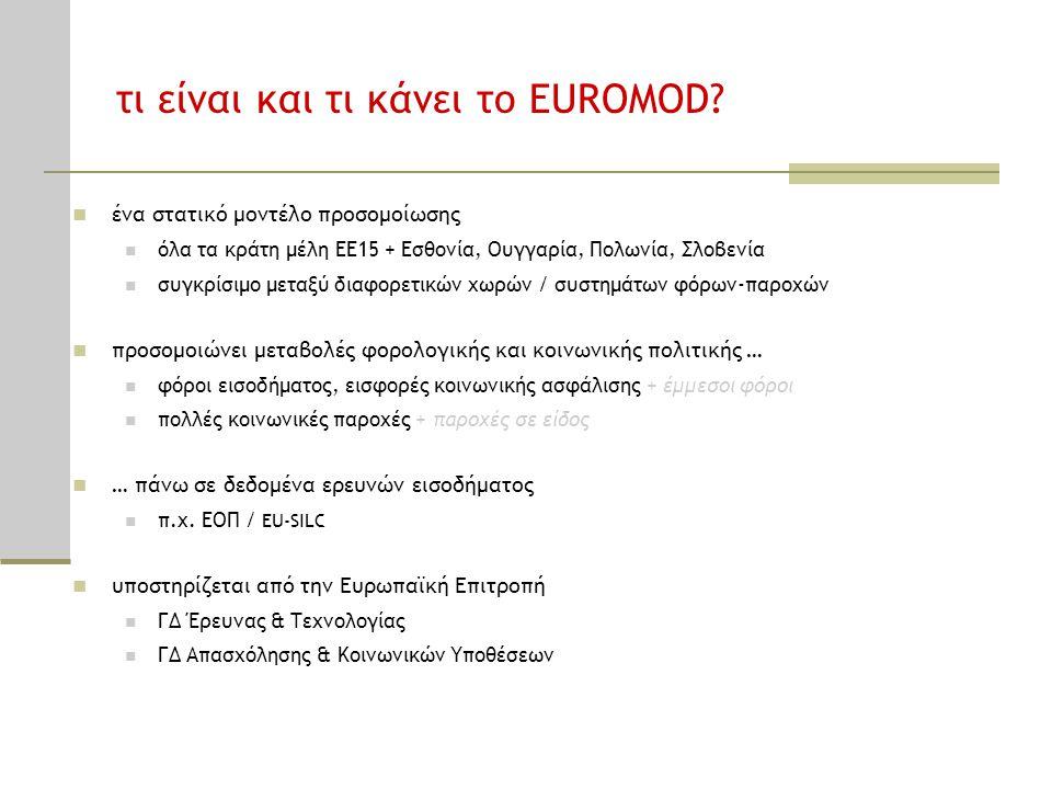 τι είναι και τι κάνει το EUROMOD?  ένα στατικό μοντέλο προσομοίωσης  όλα τα κράτη μέλη ΕΕ15 + Εσθονία, Ουγγαρία, Πολωνία, Σλοβενία  συγκρίσιμο μετα