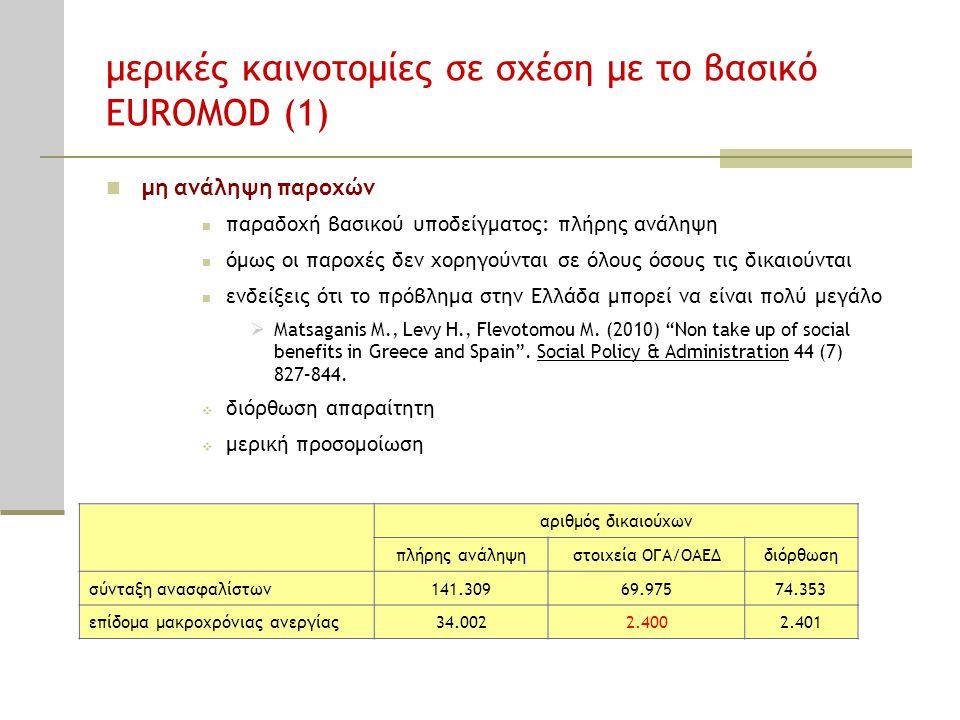 μερικές καινοτομίες σε σχέση με το βασικό EUROMOD (1)  μη ανάληψη παροχών  παραδοχή βασικού υποδείγματος: πλήρης ανάληψη  όμως οι παροχές δεν χορηγ